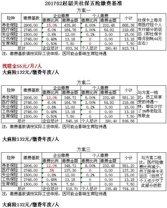 韶关五险最新缴费基准.png